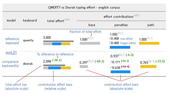 dutch qwerty layout