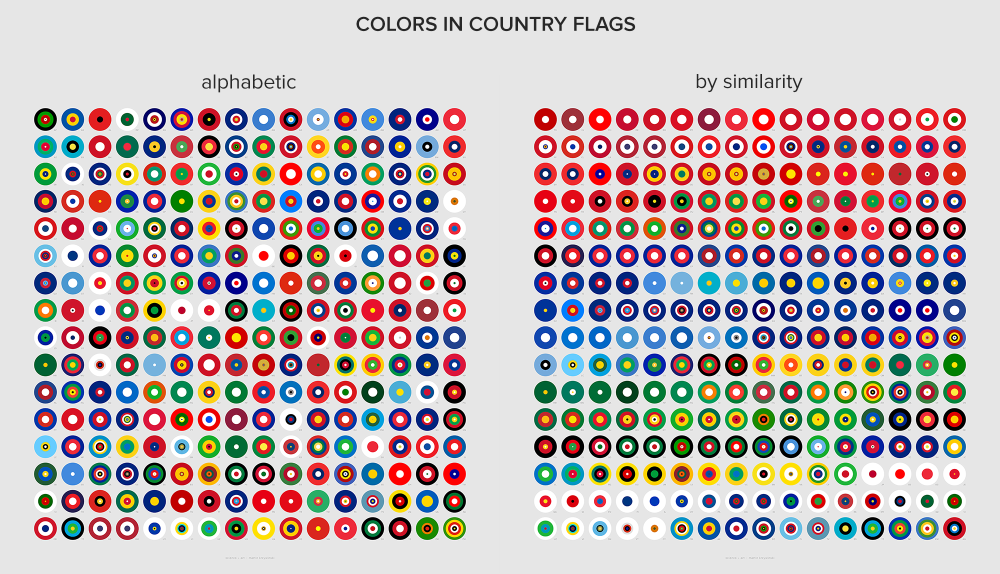 Color proportions in country flags / Martin Krzywinski @MKrzywinski mkweb.bcgsc.ca
