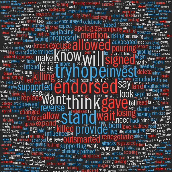 Word analysis of 2016 us presidential and vice presidential debates all verbs in debates colored by contributing speaker clinton blue trump red spoken by both grey maxwellsz