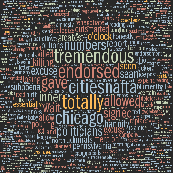 Word Analysis of 2016 US Presidential and Vice-Presidential