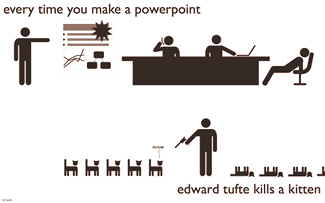 Edward Tufte says no to Powerpoint.
