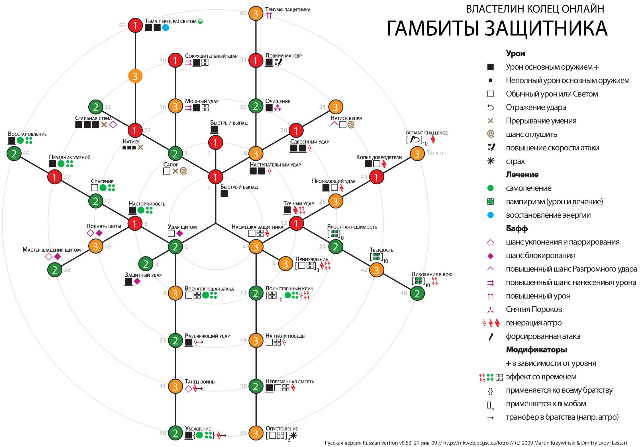 In illustrations grammar pdf russian