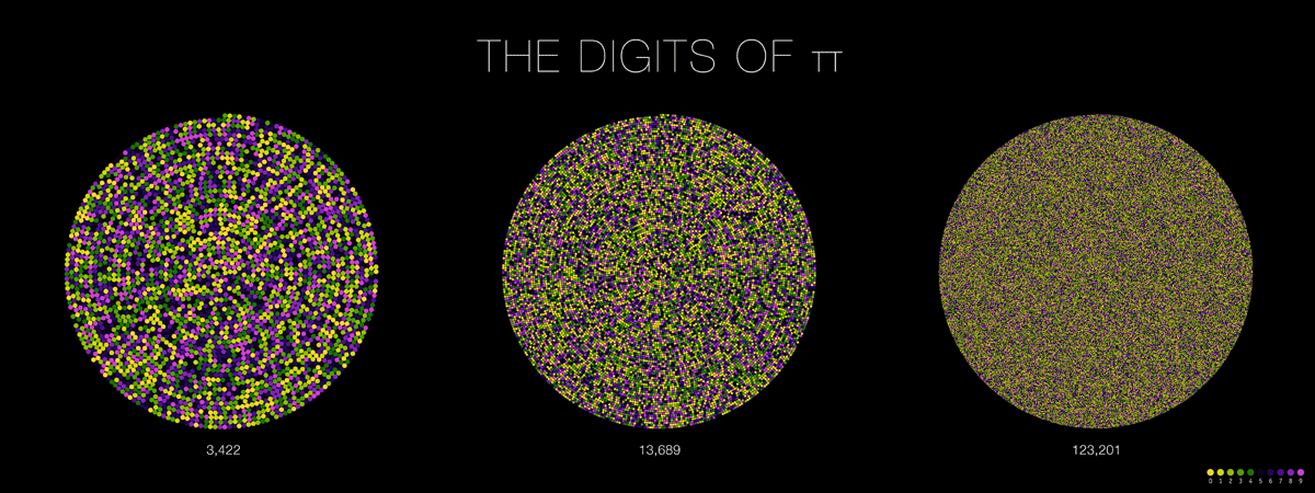 The First 1000 Digits Of Pi - Download Images, Photos and Pictures.