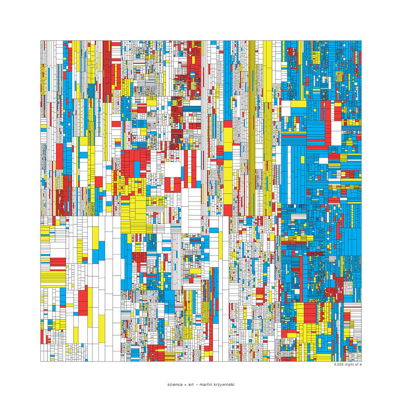 Line Art Poster : Pi day art posters martin krzywinski genome