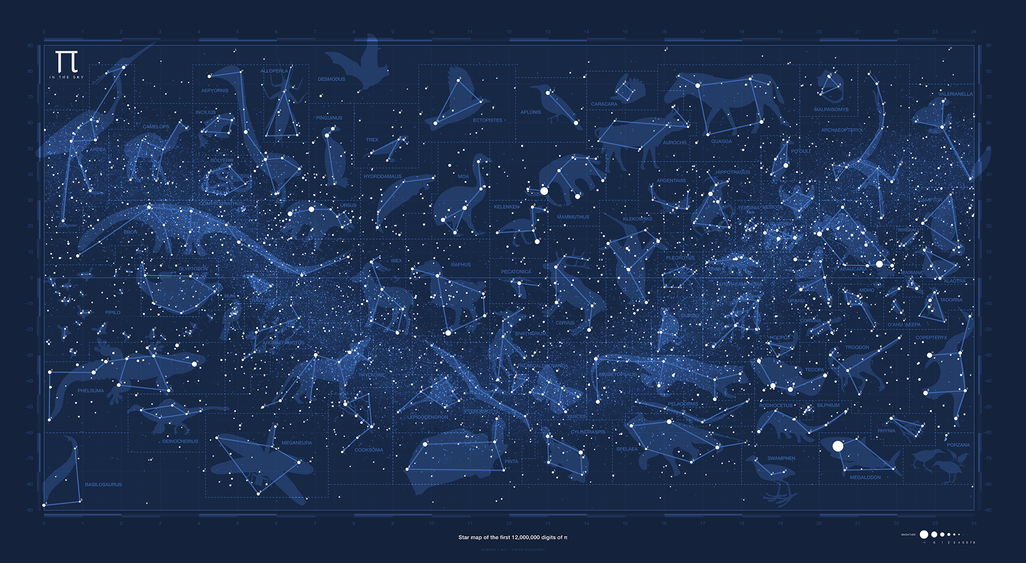 Link to this star chart