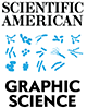 Scientific American Graphic Science: genomes, epigenomes and dust - Martin Krzywinski / Genome Sciences Center / mkweb.bcgsc.ca