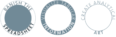 Circos tableviewer - visualize tabular information - create analytical art - banish the spreadsheet
