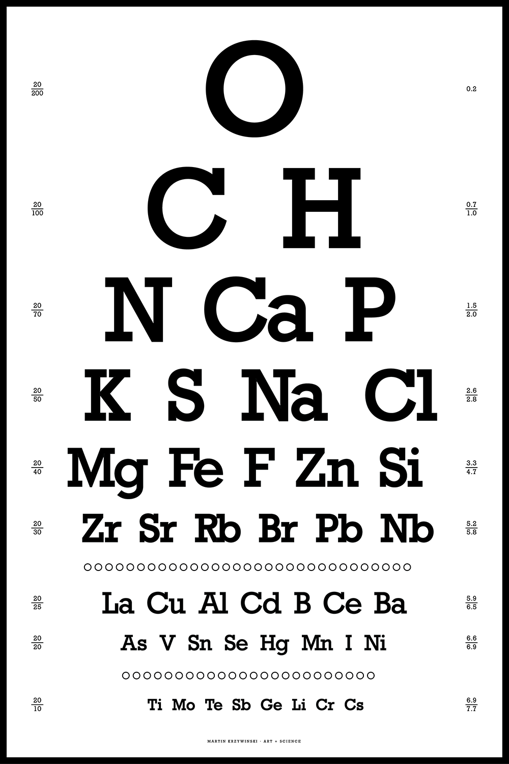 Typographical Posters Of How The World Works In Style Snellen Eye Charts Martin