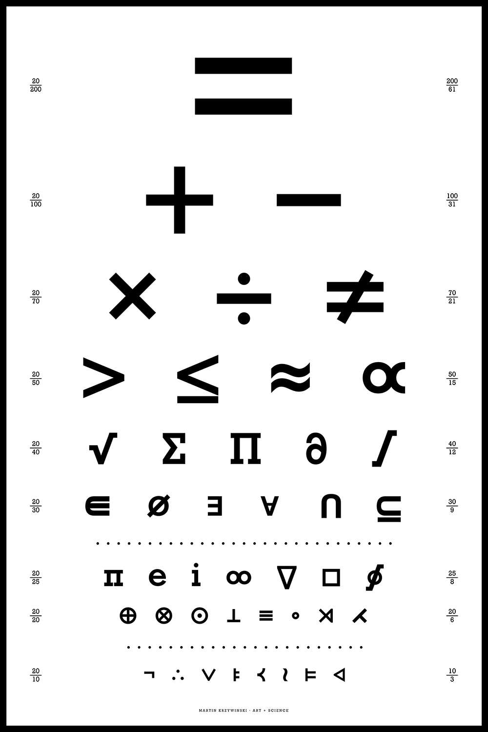 Data visualization design and information munging martin typographical posters of how the world works in the style of snellen eye charts martin nvjuhfo Image collections